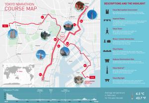 trasa_maratonu