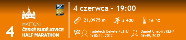 4_mattoni_ceske_budejovice_half_marathon