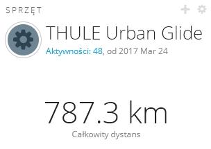 thule_urbaglide_2017